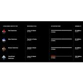 Klaviatūra Apex 7 TKL Red Switch, SteelSeries / ENG