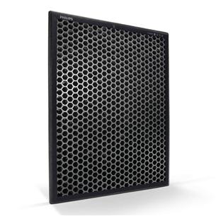 Фильтр NanoProtect для климатического комплекса Philips AC2729/50 FY1413/30