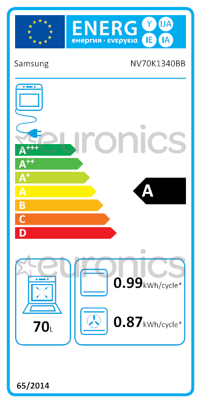 Energo marķējums