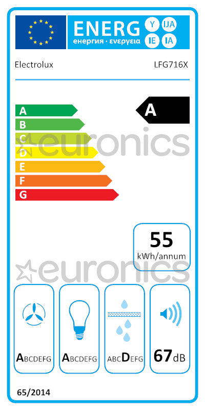 Energy label