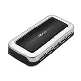 USB portu dalītājs, Trust